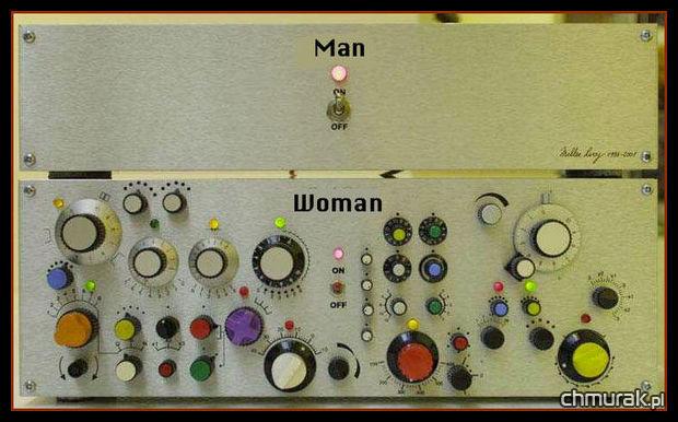 panel sterowania kobiet i meżczyzn